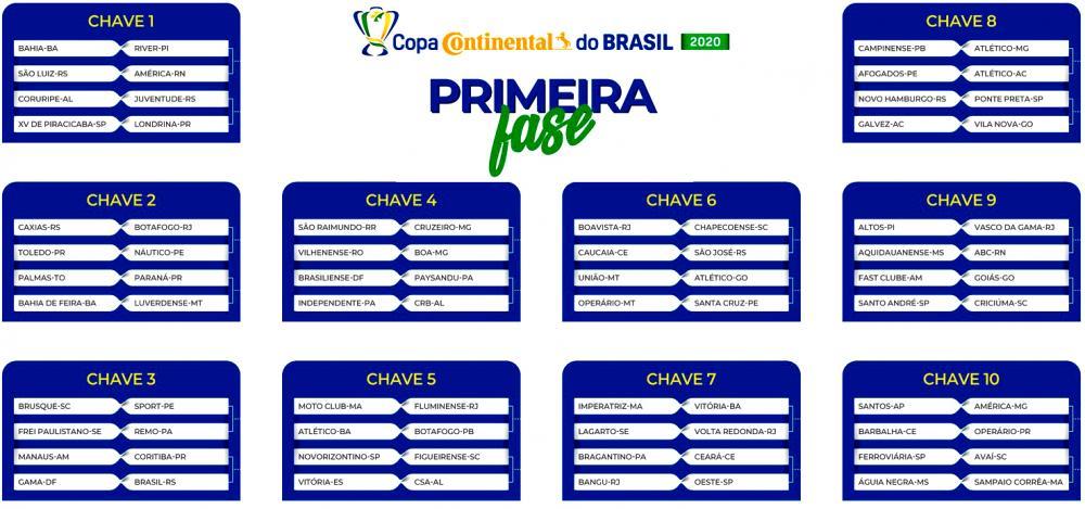 Confrontos da primeira fase da Copa do Brasil de 2020 - Foto: Copa do Brasil/Twitter