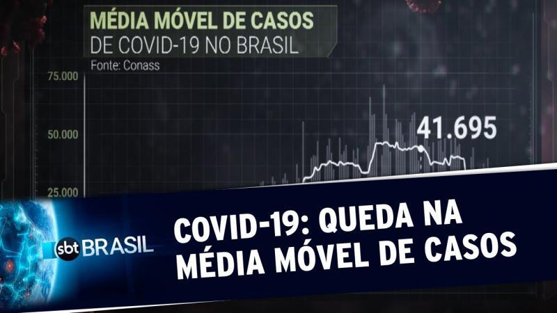 Covid-19: Média móvel de casos cai 30% em comparação a agosto
