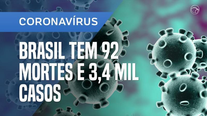 Coronavírus: Brasil tem 92 mortes e 3,4 mil casos